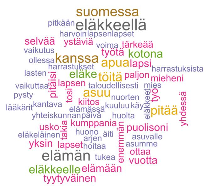 """Sanapilvi, jossa korostuvat sanat """"eläkkeellä"""", """"tyytyväinen"""" ja """"Suomessa""""."""