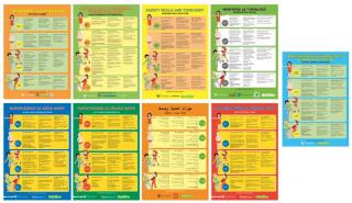 Turvataidot ja lapsen keho- julisteen kieliversiot