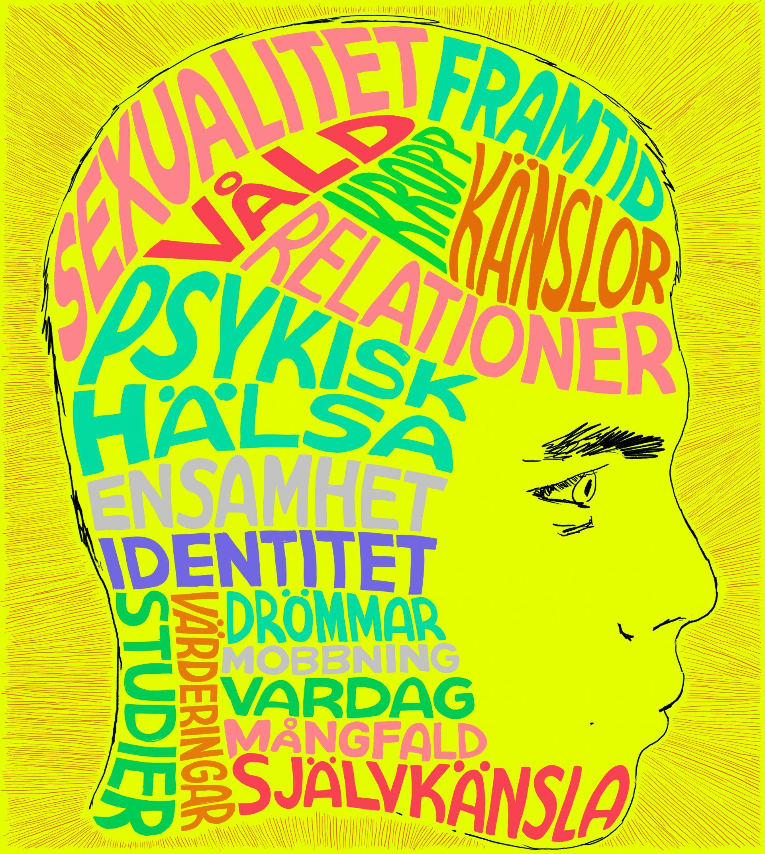 Tecknad bild av en pojkes huvud. Inuti huvudet står skrivet orden: sexualitet, framtid, våld, kroppen, känslor, relationer, psykisk hälsa, ensamhet, identitet, studier, värderingar, självkänsla, drömmar, mångfald, mobbning och vardag