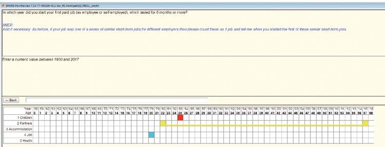 SHARELIFE calender helps respondents remember correct dates for their life events